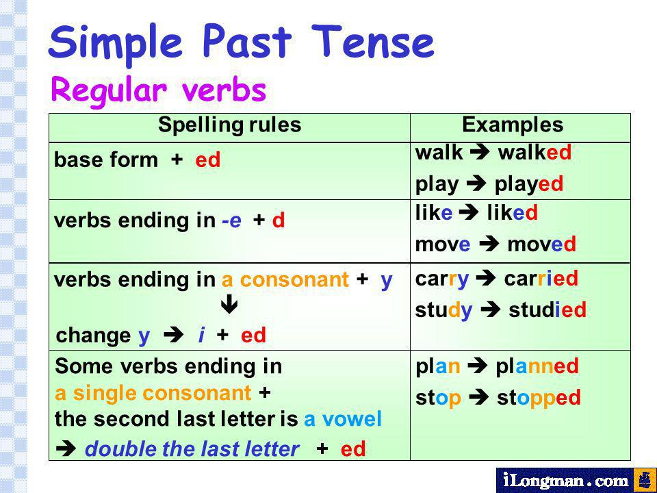 past tense The simple past tense, often just called the past tense, is widely used in english it talks about something that started and finished at a definite time in the past example: i played with my cousin in.